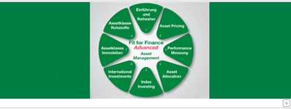 Fit for Finance Advnanced
